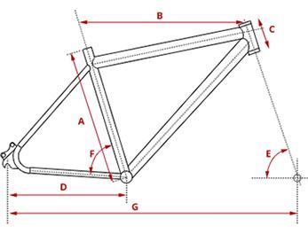 Geometriai adatok